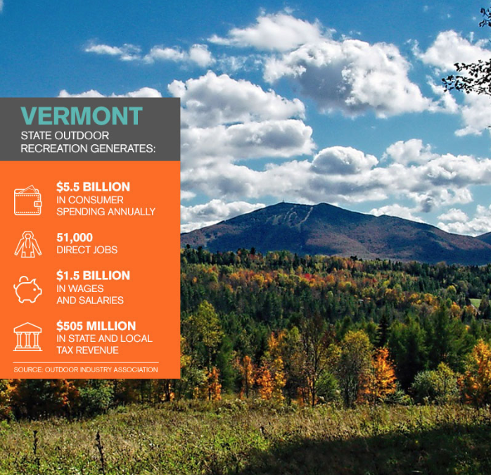 Economic Impact of Vermont Trails